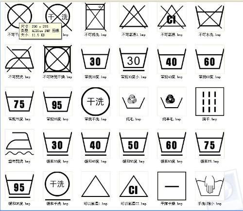 洗涤方法图标